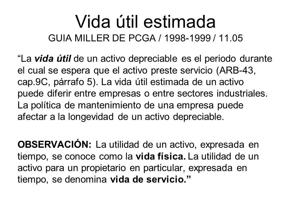 Vida útil estimada GUIA MILLER DE PCGA / 1998-1999 / 11.05