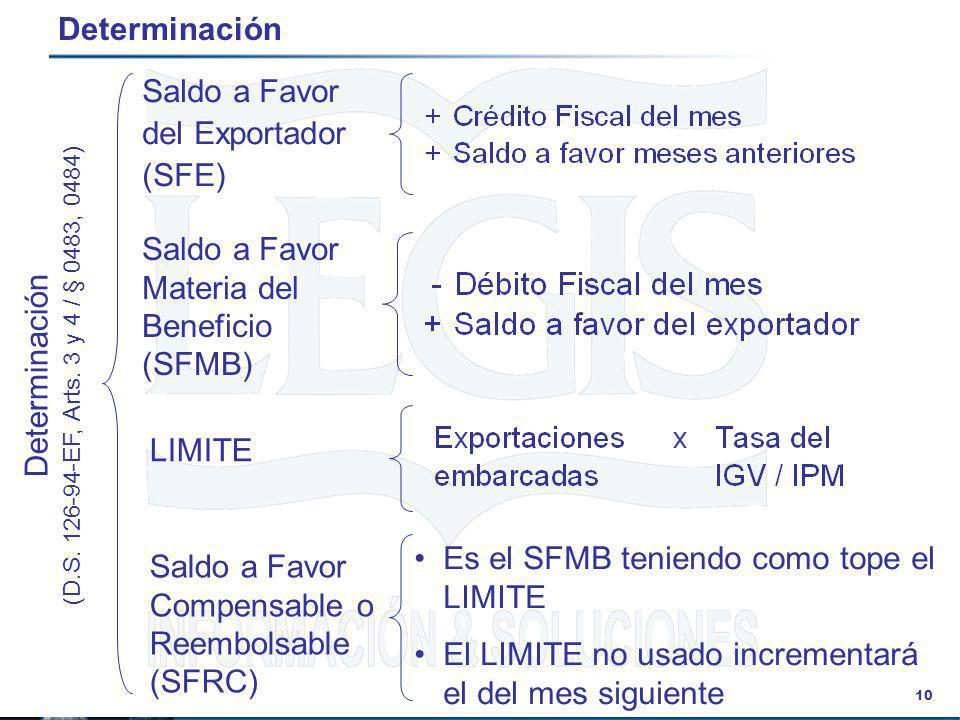 Saldo a Favor del Exportador (SFE)