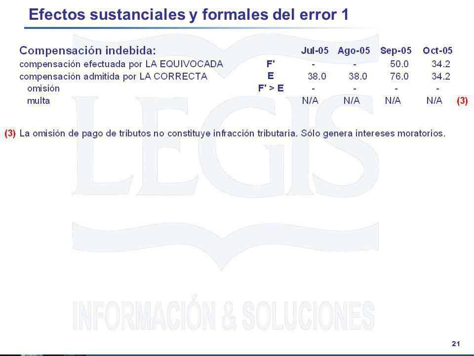 Efectos sustanciales y formales del error 1