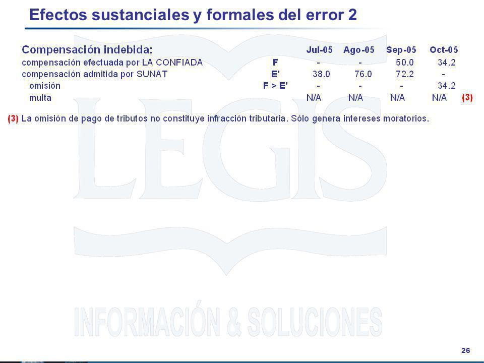Efectos sustanciales y formales del error 2