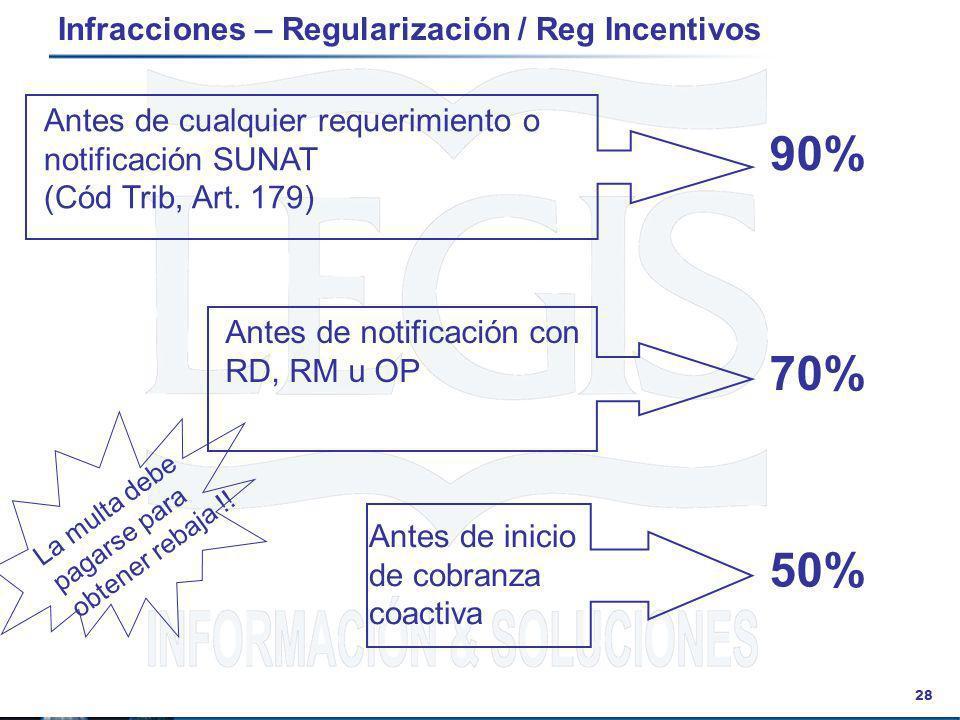Infracciones – Regularización / Reg Incentivos