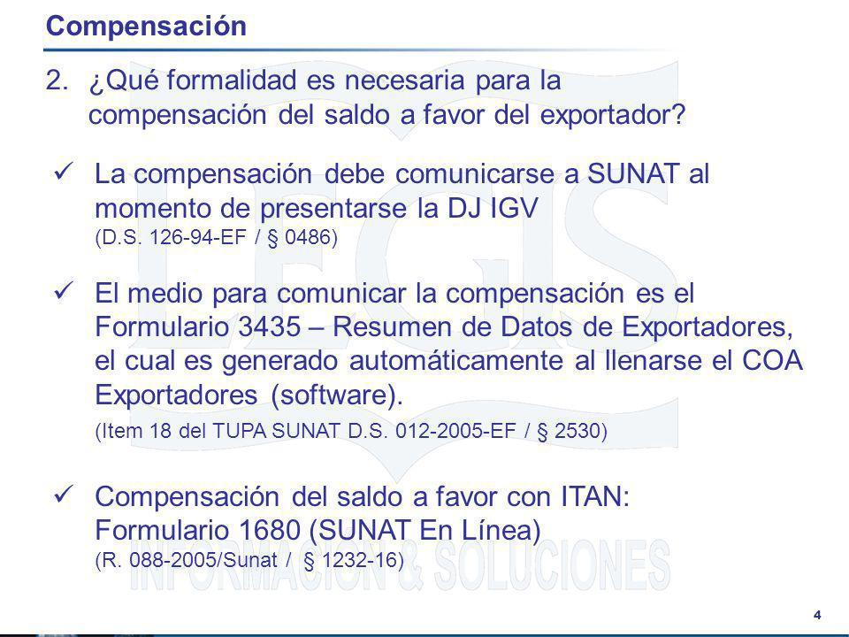 Compensación del saldo a favor con ITAN: