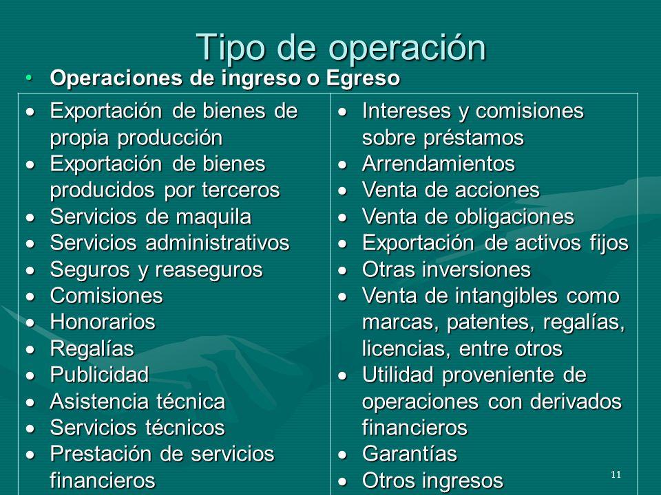Tipo de operación Operaciones de ingreso o Egreso