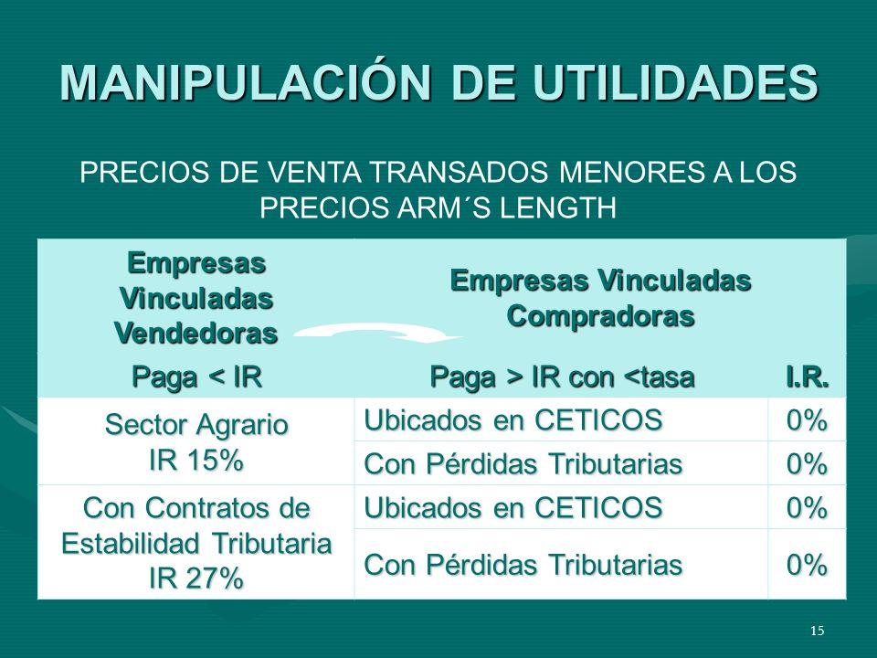 MANIPULACIÓN DE UTILIDADES