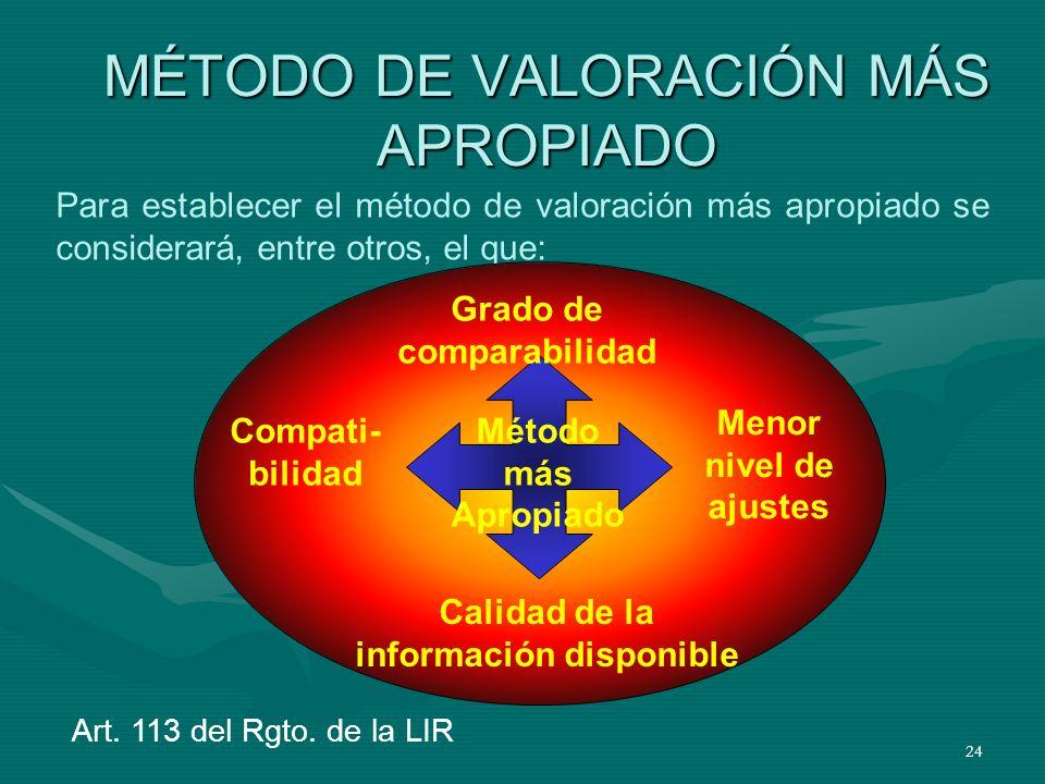 MÉTODO DE VALORACIÓN MÁS APROPIADO