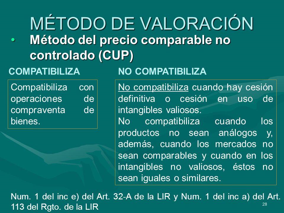 MÉTODO DE VALORACIÓN Método del precio comparable no controlado (CUP)