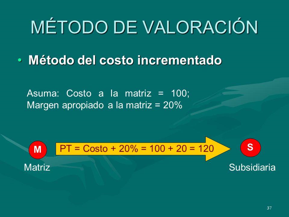 MÉTODO DE VALORACIÓN Método del costo incrementado