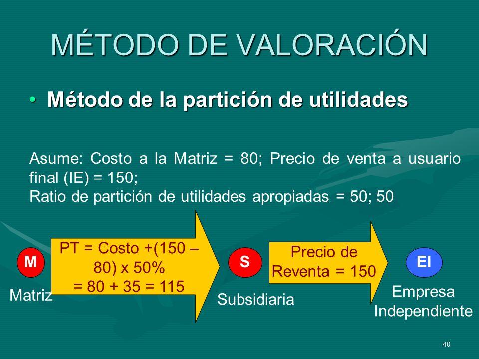 Empresa Independiente