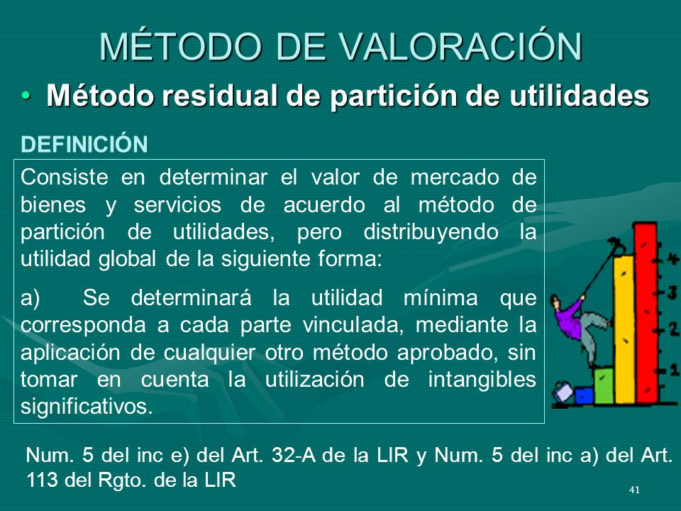 MÉTODO DE VALORACIÓN Método residual de partición de utilidades
