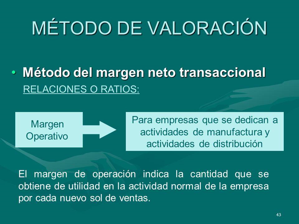 MÉTODO DE VALORACIÓN Método del margen neto transaccional