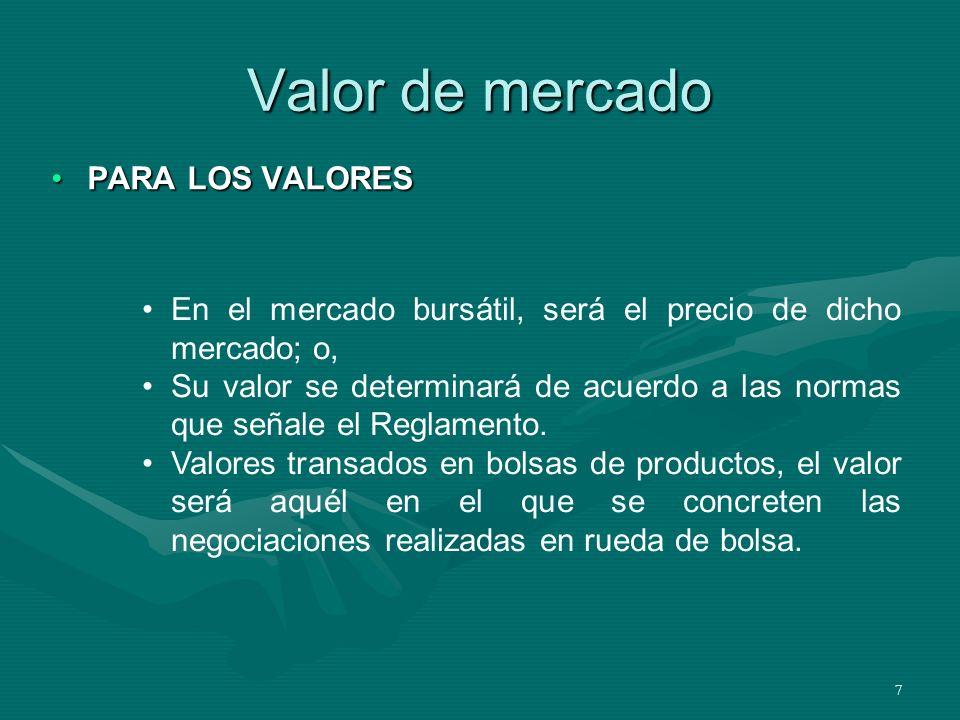 Valor de mercado PARA LOS VALORES