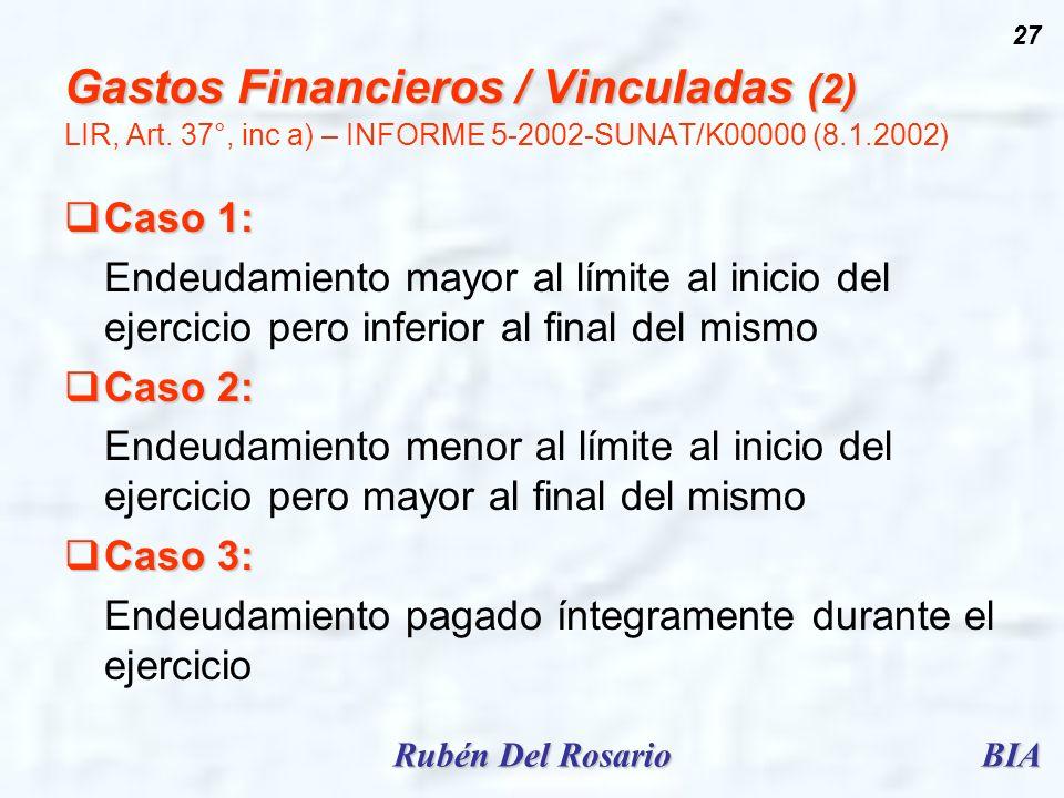 Gastos Financieros / Vinculadas (2) LIR, Art
