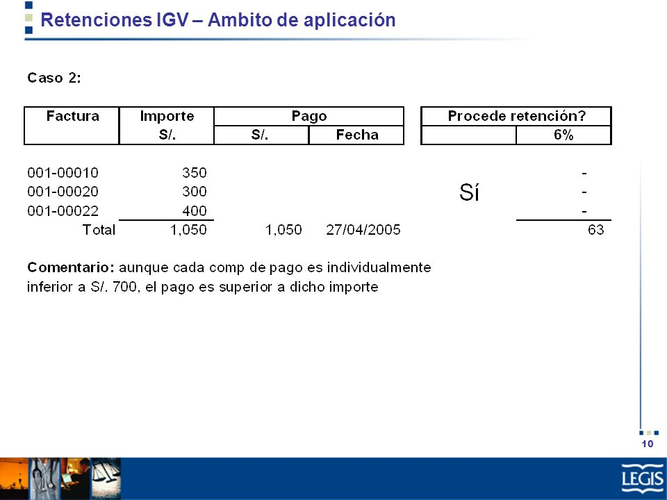 Retenciones IGV – Ambito de aplicación