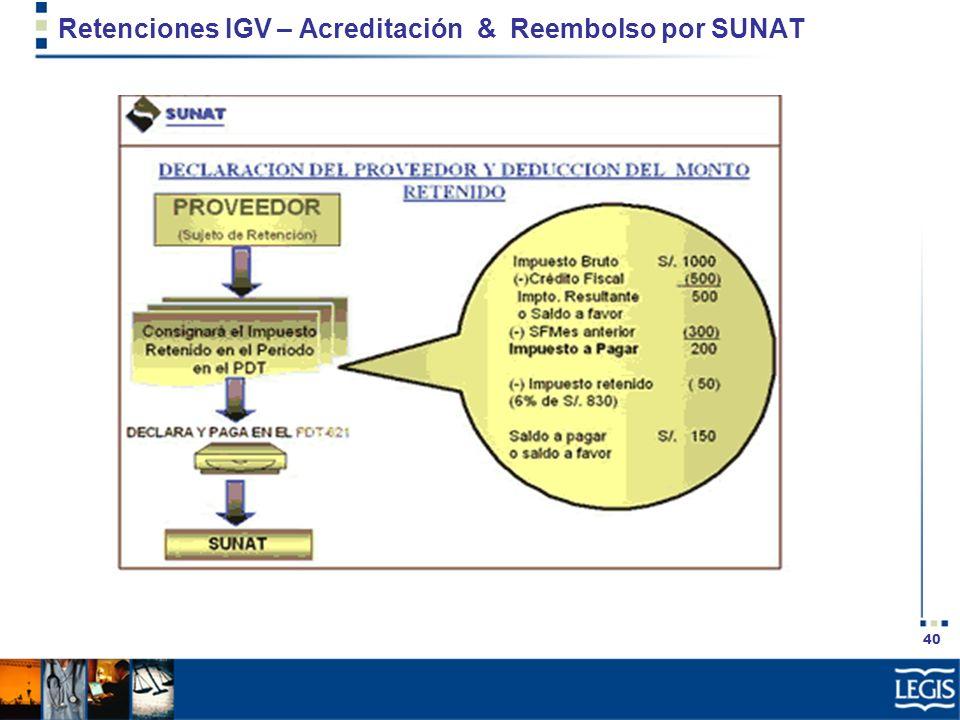 Retenciones IGV – Acreditación & Reembolso por SUNAT