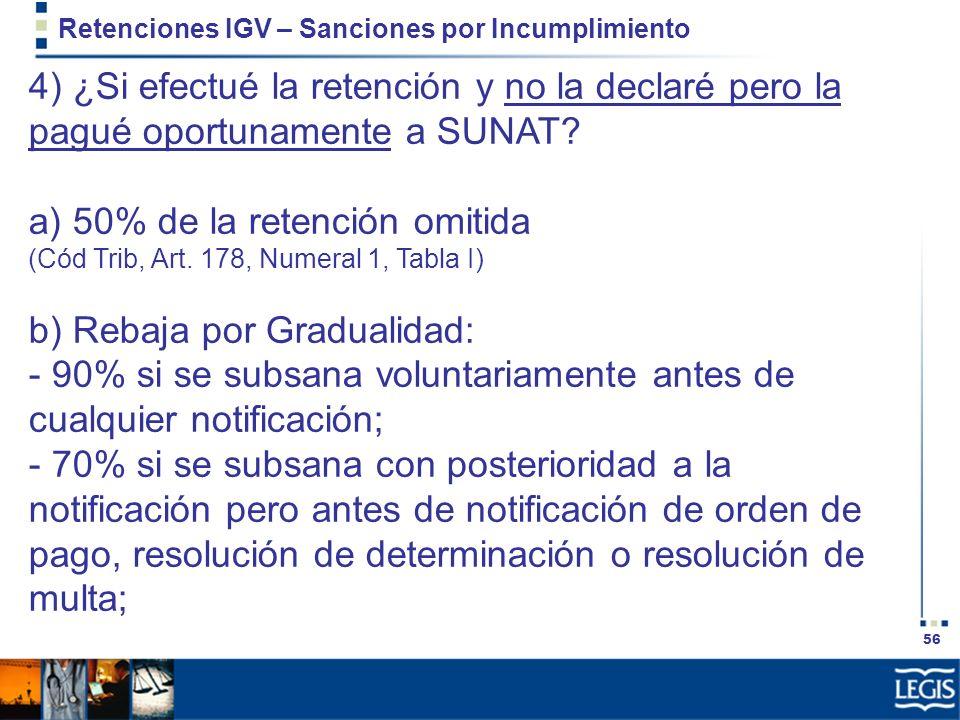 Retenciones IGV – Sanciones por Incumplimiento