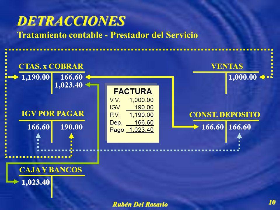 DETRACCIONES Tratamiento contable - Prestador del Servicio