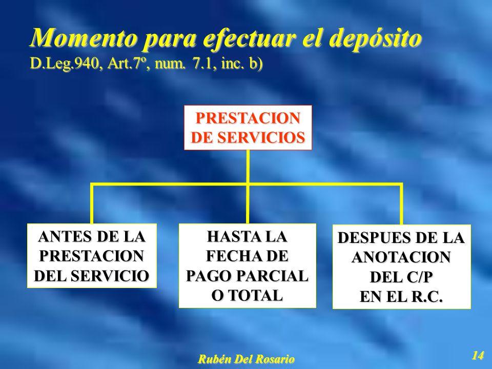 Momento para efectuar el depósito D.Leg.940, Art.7º, num. 7.1, inc. b)