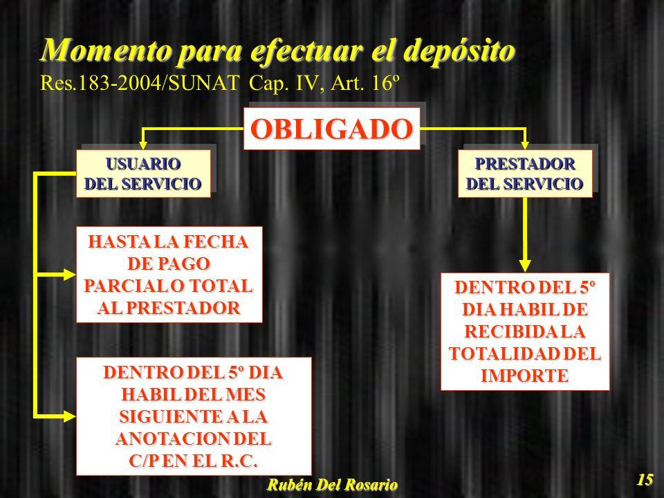 Momento para efectuar el depósito Res.183-2004/SUNAT Cap. IV, Art. 16º