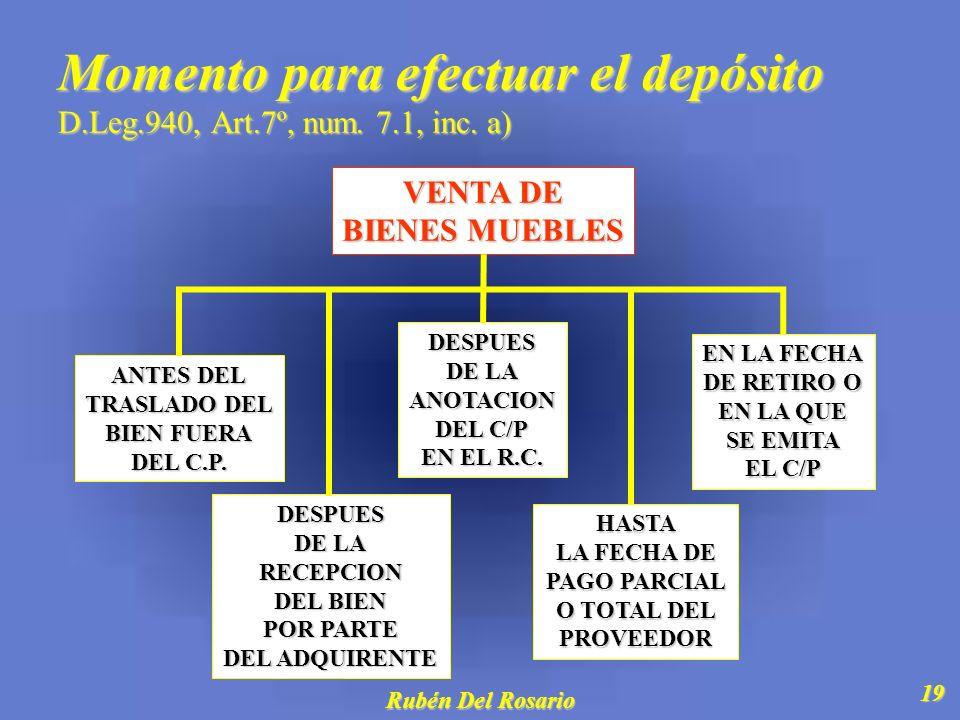 Momento para efectuar el depósito D.Leg.940, Art.7º, num. 7.1, inc. a)