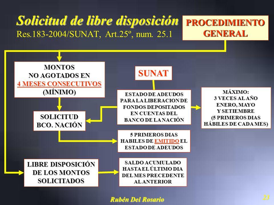 Solicitud de libre disposición Res.183-2004/SUNAT, Art.25º, num. 25.1