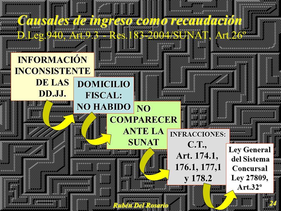 Causales de ingreso como recaudación D. Leg. 940, Art. 9. 3 - Res