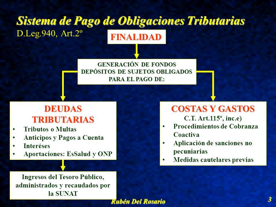 Sistema de Pago de Obligaciones Tributarias D.Leg.940, Art.2º
