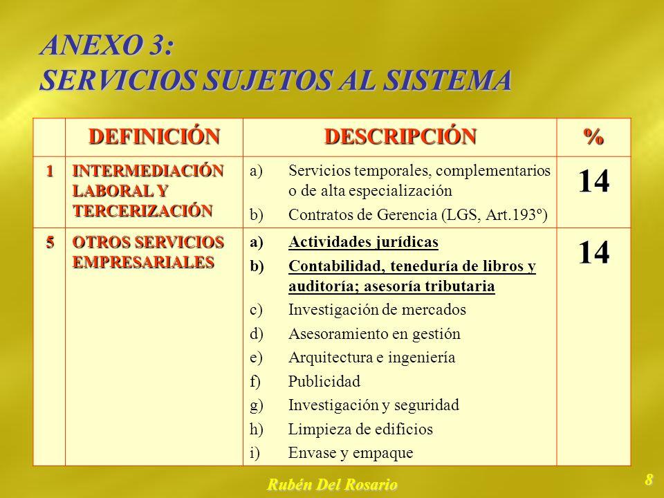 ANEXO 3: SERVICIOS SUJETOS AL SISTEMA