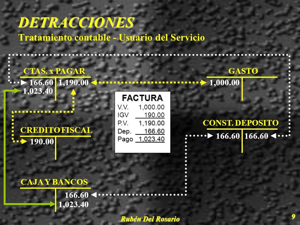 DETRACCIONES Tratamiento contable - Usuario del Servicio