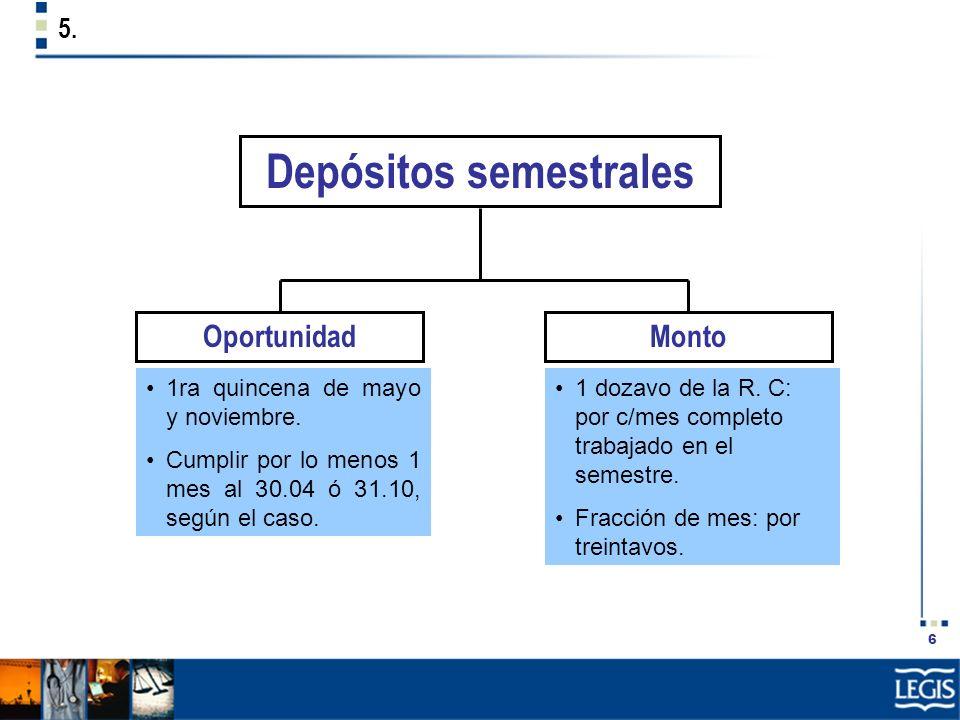 Depósitos semestrales