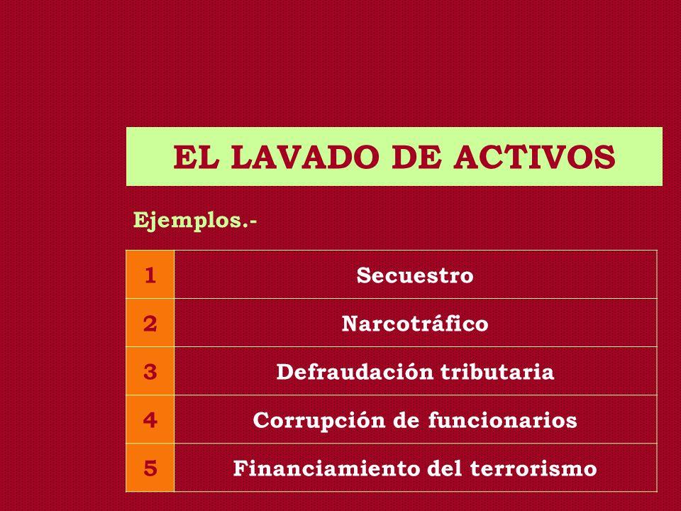 EL LAVADO DE ACTIVOS Ejemplos.- 1 Secuestro 2 Narcotráfico 3