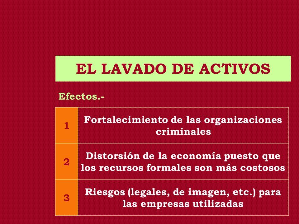 EL LAVADO DE ACTIVOS Fortalecimiento de las organizaciones criminales