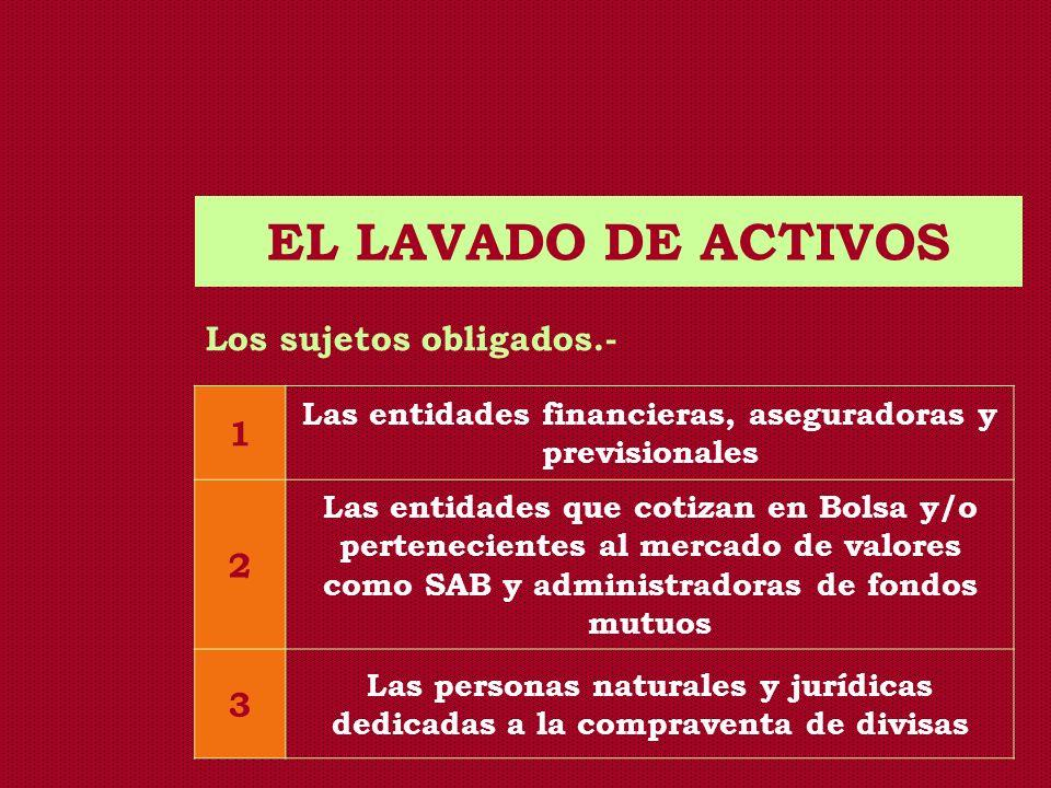 Las entidades financieras, aseguradoras y previsionales