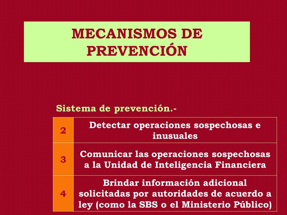 MECANISMOS DE PREVENCIÓN Detectar operaciones sospechosas e inusuales