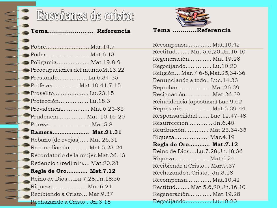 Enseñanza de cristo: Tema...................... Referencia