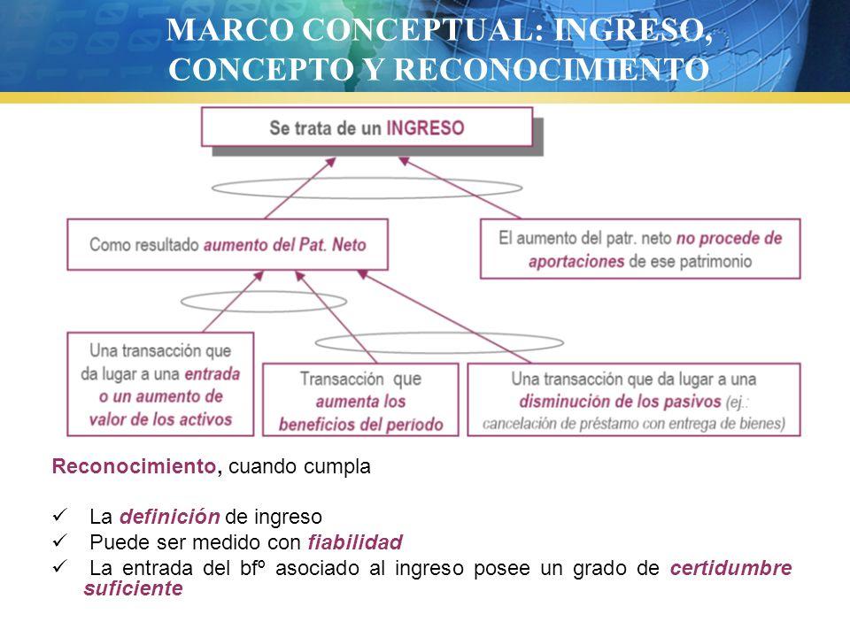 MARCO CONCEPTUAL: INGRESO, CONCEPTO Y RECONOCIMIENTO