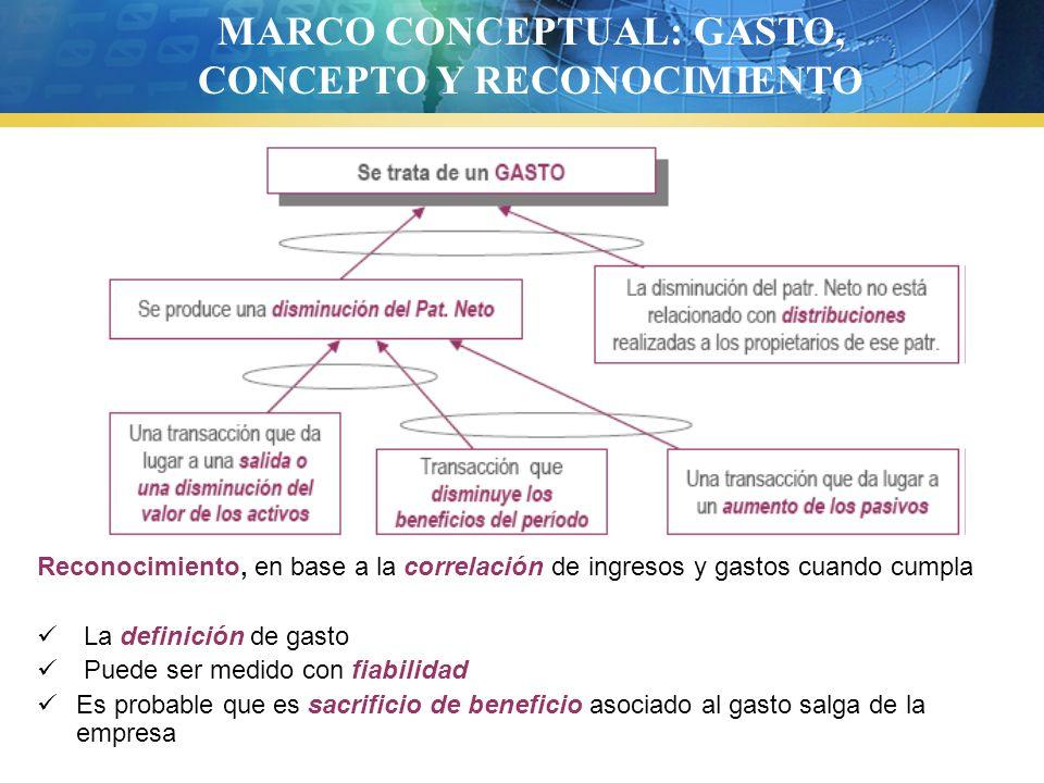 MARCO CONCEPTUAL: GASTO, CONCEPTO Y RECONOCIMIENTO
