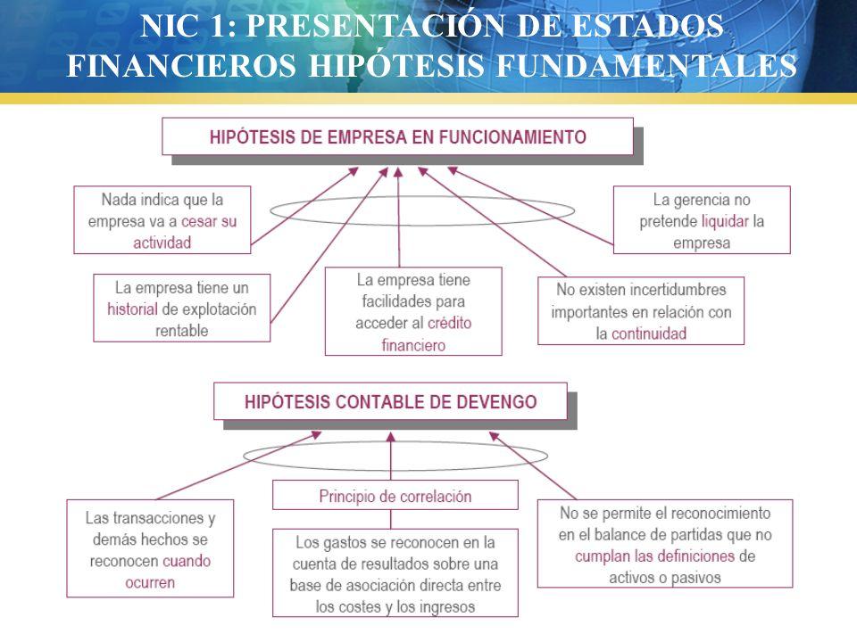 NIC 1: PRESENTACIÓN DE ESTADOS FINANCIEROS HIPÓTESIS FUNDAMENTALES