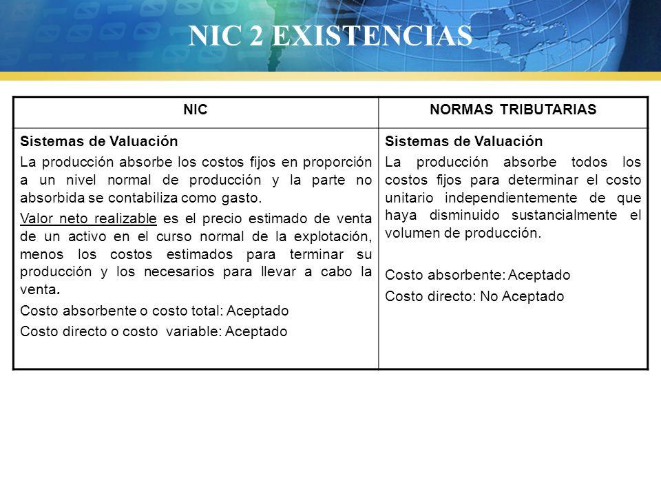 NIC 2 EXISTENCIAS NIC NORMAS TRIBUTARIAS Sistemas de Valuación