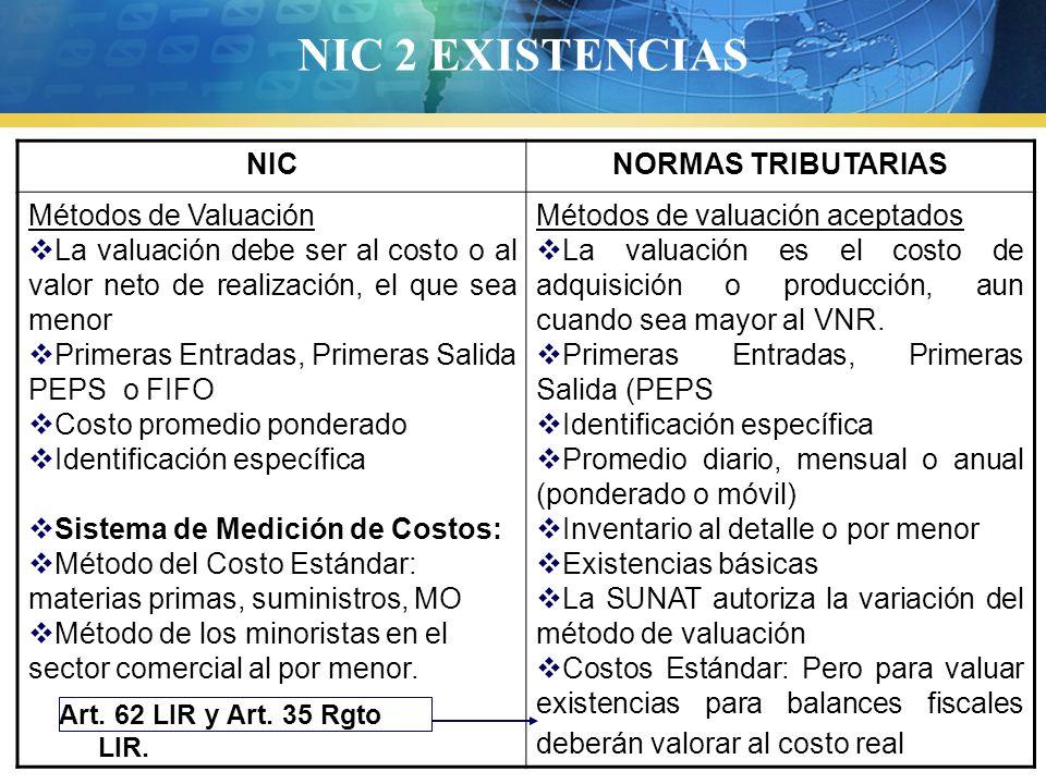 NIC 2 EXISTENCIAS NIC NORMAS TRIBUTARIAS Métodos de Valuación