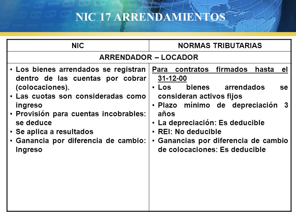 NIC 17 ARRENDAMIENTOS NIC NORMAS TRIBUTARIAS ARRENDADOR – LOCADOR