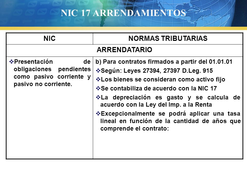 NIC 17 ARRENDAMIENTOS NIC NORMAS TRIBUTARIAS ARRENDATARIO