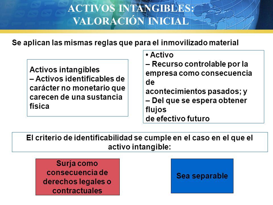 ACTIVOS INTANGIBLES: VALORACIÓN INICIAL