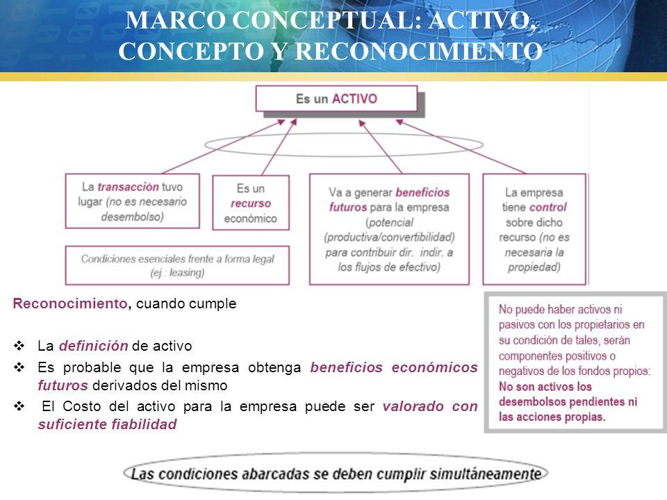 MARCO CONCEPTUAL: ACTIVO, CONCEPTO Y RECONOCIMIENTO
