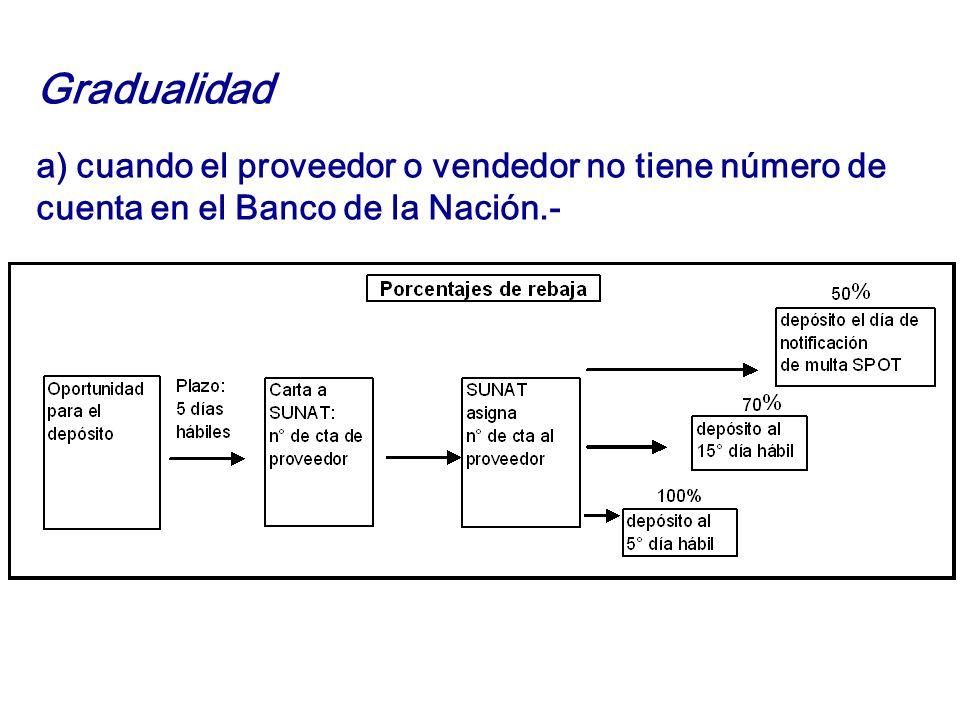Gradualidad a) cuando el proveedor o vendedor no tiene número de cuenta en el Banco de la Nación.-