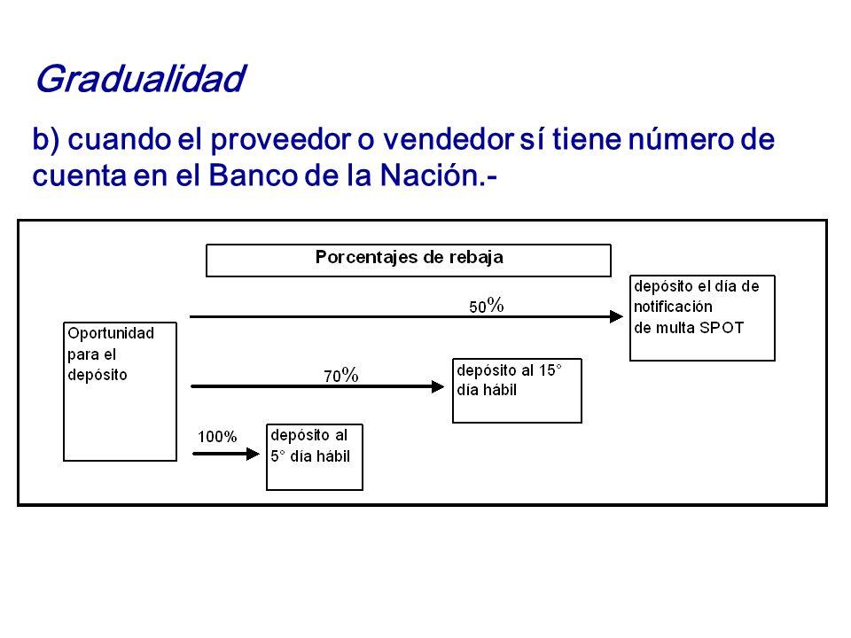 Gradualidad b) cuando el proveedor o vendedor sí tiene número de cuenta en el Banco de la Nación.-