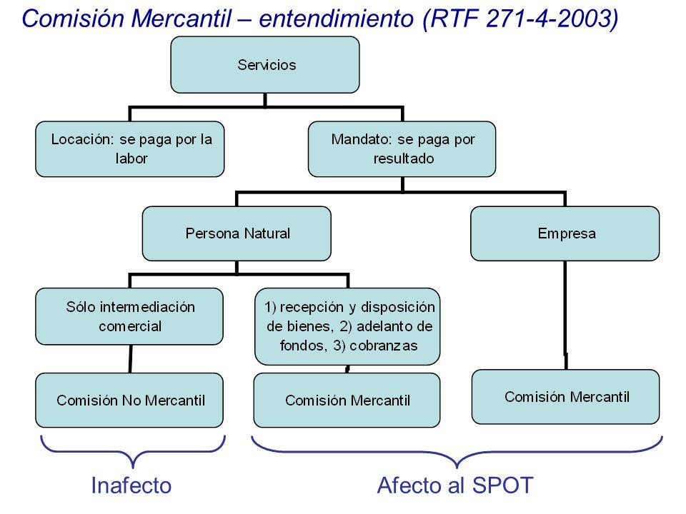 Comisión Mercantil – entendimiento (RTF 271-4-2003)
