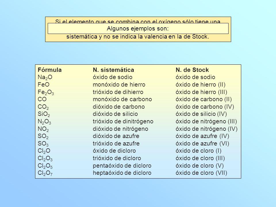 Si el elemento que se combina con el oxígeno sólo tiene una valencia no es necesario usar prefijos en la nomenclatura sistemática y no se indica la valencia en la de Stock.