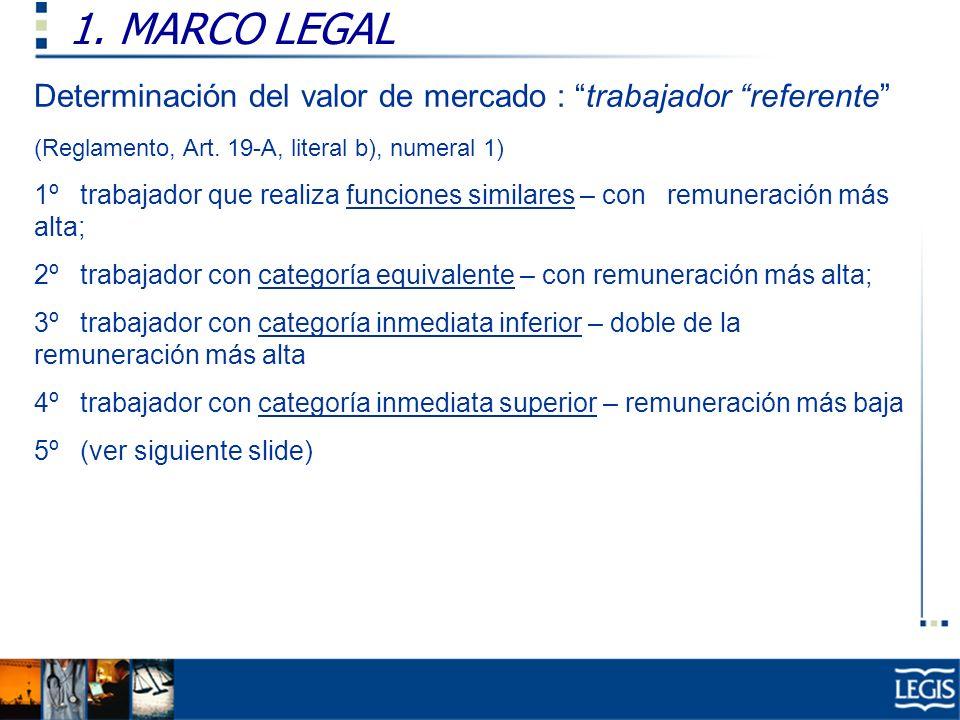 1. MARCO LEGAL Determinación del valor de mercado : trabajador referente (Reglamento, Art. 19-A, literal b), numeral 1)
