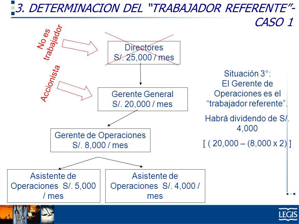 3. DETERMINACION DEL TRABAJADOR REFERENTE - CASO 1