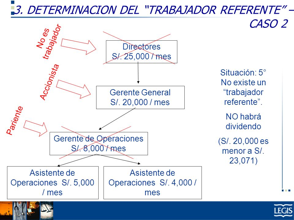 3. DETERMINACION DEL TRABAJADOR REFERENTE – CASO 2